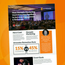 Case Study: How Hanapin Marketing Used Event App Surveys to Increase Attendee Retention