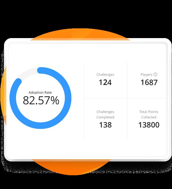 Sehen Sie mit Event-Statistiken, wie stark Ihr Event-Spiel genutzt wird