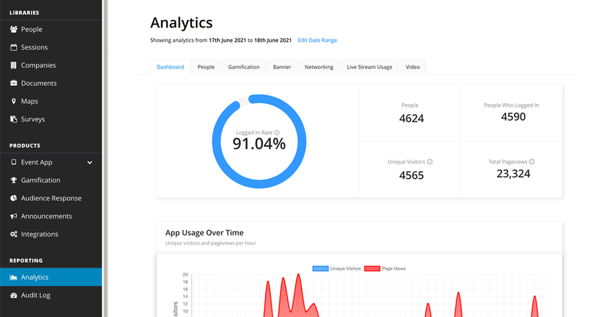 An event platform's analytics dashboard tracks engagement and proves ROI.
